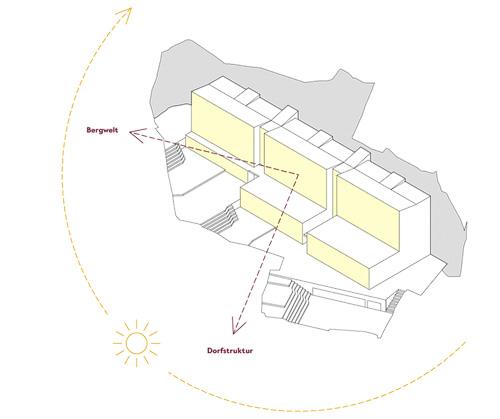 Nimbus Architekten Michael Bühler Lukas Schaffhuser Schulanlage Walka mit Auditorium Zermatt Picto Ausrichtung