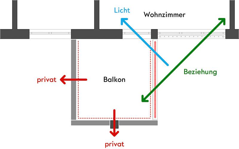 Nimbus Architekten Michael Bühler Lukas Schaffhuser Sanierung Gebaeudehuelle Ruetihof 1 Zuerich Piktogramm Grundriss
