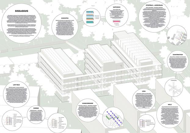 Nimbus Architekten Michael Bühler Lukas Schaffhuser Neubau Primarschule Walkeweg Axonometrie